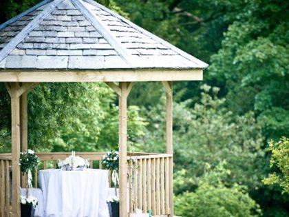 What do you want from the setting for your wedding ceremony and reception?